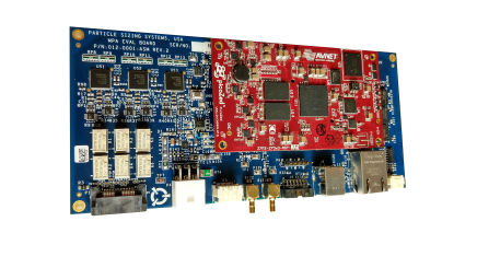 Zynq Pulse Acquisition and Processing System